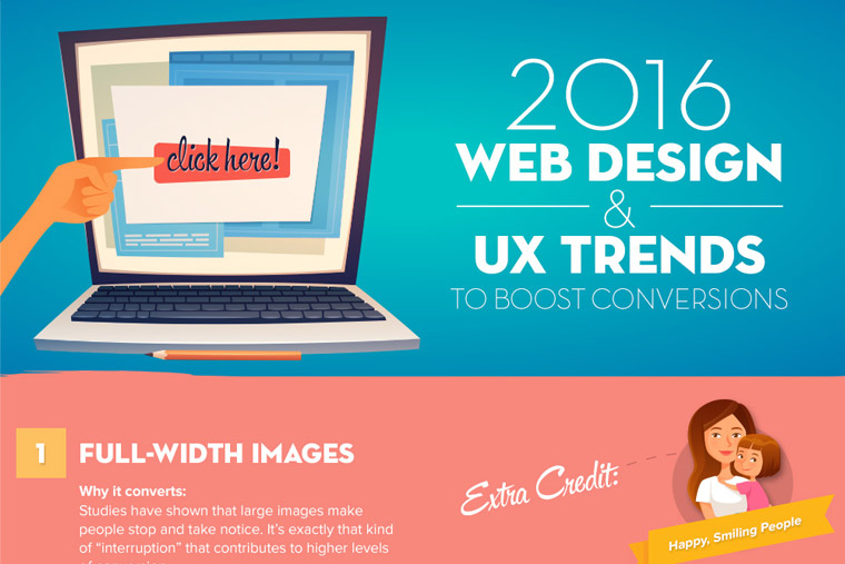 infographie-sur-les-tendances-du-webdesign-en-2016